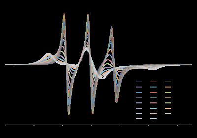EPR analysis example